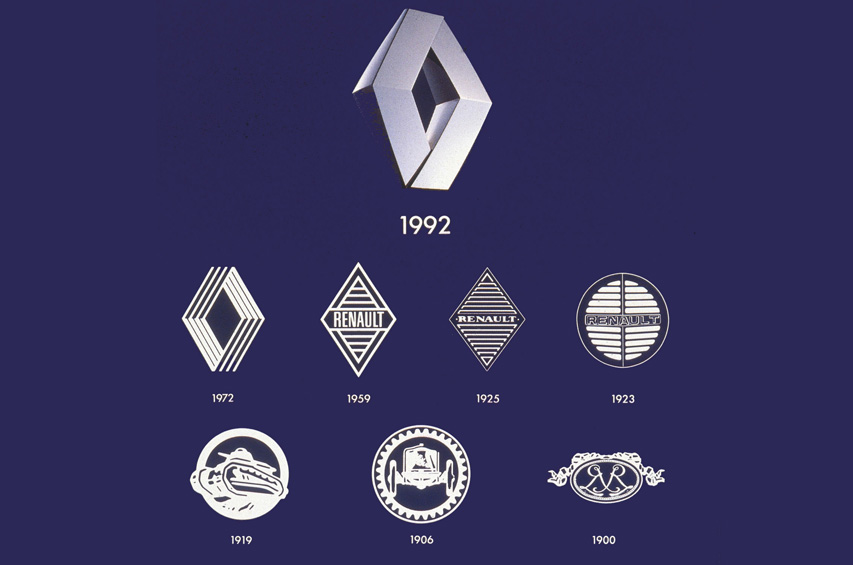 renault logo history